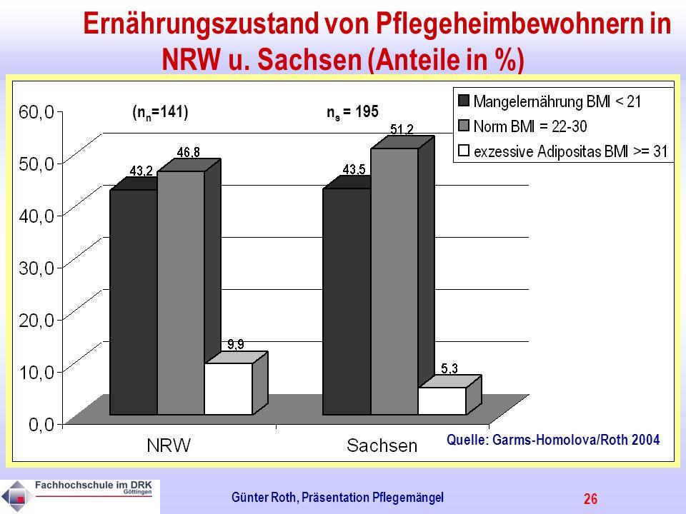 26 Günter Roth, Präsentation Pflegemängel Ernährungszustand von Pflegeheimbewohnern in NRW u.