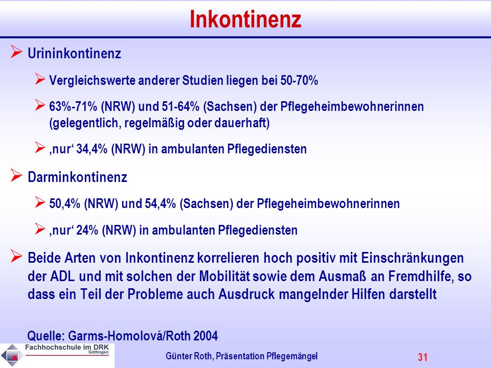 31 Günter Roth, Präsentation Pflegemängel Inkontinenz Urininkontinenz Vergleichswerte anderer Studien liegen bei 50-70% 63%-71% (NRW) und 51-64% (Sachsen) der Pflegeheimbewohnerinnen (gelegentlich, regelmäßig oder dauerhaft) nur 34,4% (NRW) in ambulanten Pflegediensten Darminkontinenz 50,4% (NRW) und 54,4% (Sachsen) der Pflegeheimbewohnerinnen nur 24% (NRW) in ambulanten Pflegediensten Beide Arten von Inkontinenz korrelieren hoch positiv mit Einschränkungen der ADL und mit solchen der Mobilität sowie dem Ausmaß an Fremdhilfe, so dass ein Teil der Probleme auch Ausdruck mangelnder Hilfen darstellt Quelle: Garms-Homolová/Roth 2004