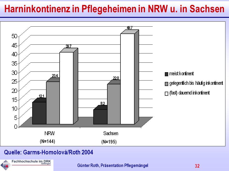 32 Günter Roth, Präsentation Pflegemängel Harninkontinenz in Pflegeheimen in NRW u.