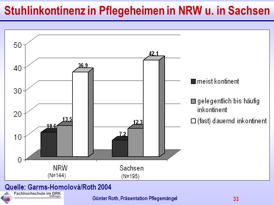 33 Günter Roth, Präsentation Pflegemängel Stuhlinkontinenz in Pflegeheimen in NRW u.