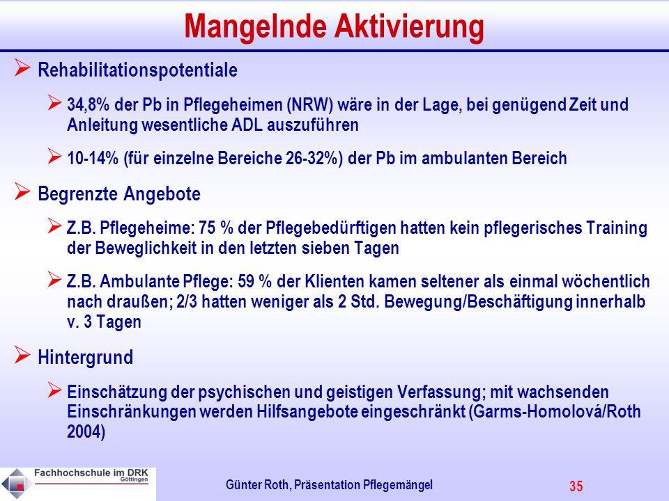 35 Günter Roth, Präsentation Pflegemängel Mangelnde Aktivierung Rehabilitationspotentiale 34,8% der Pb in Pflegeheimen (NRW) wäre in der Lage, bei genügend Zeit und Anleitung wesentliche ADL auszuführen 10-14% (für einzelne Bereiche 26-32%) der Pb im ambulanten Bereich Begrenzte Angebote Z.B.