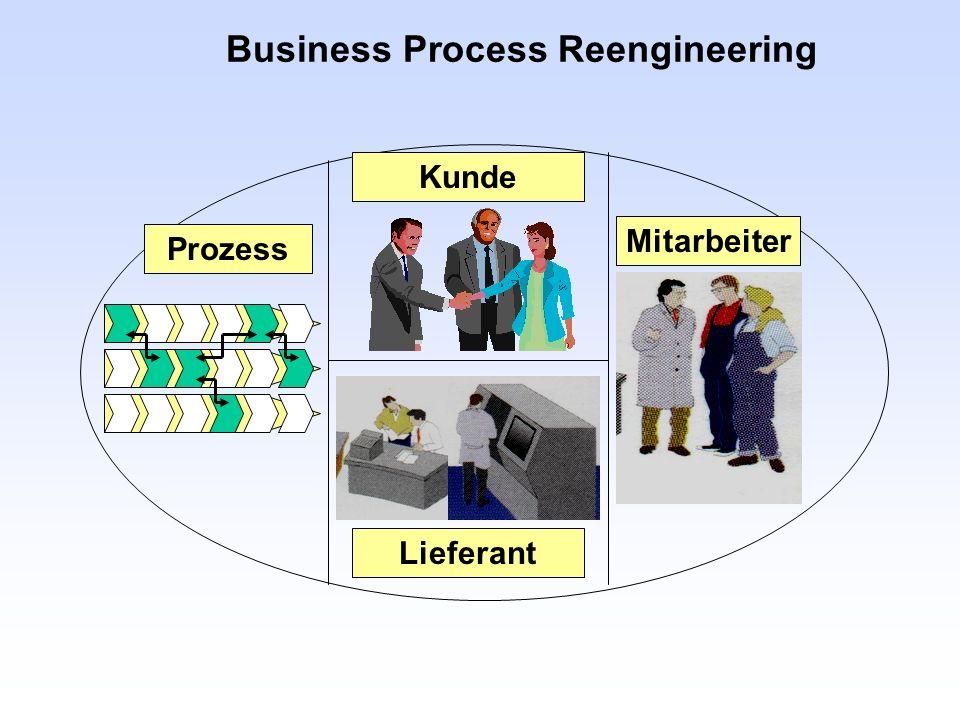 Business Process Reengineering Kunde Lieferant Prozess Mitarbeiter