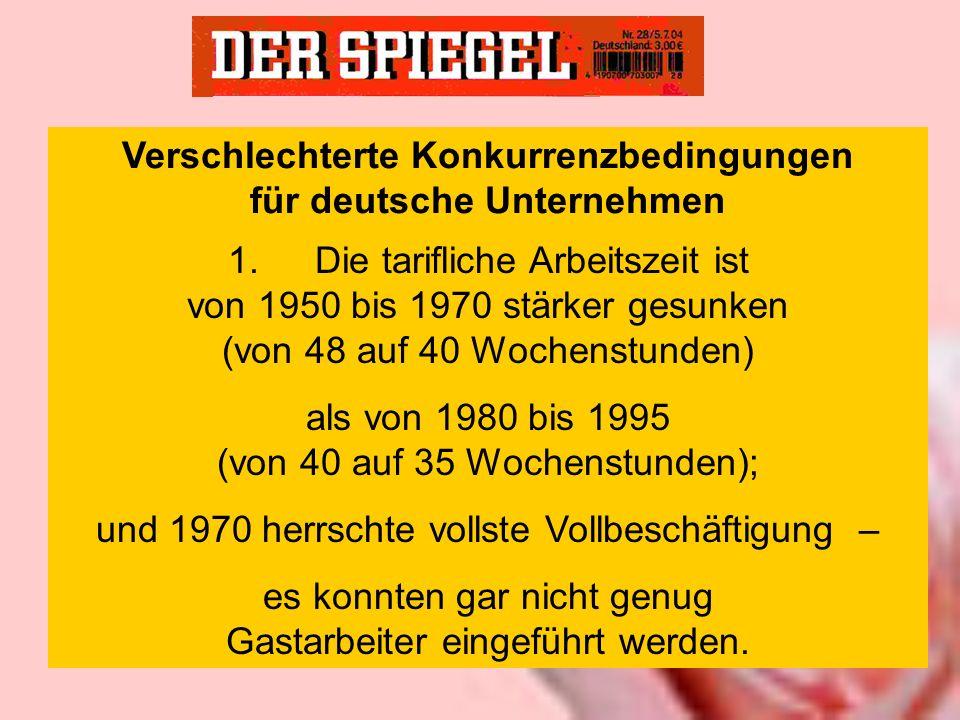 Verschlechterte Konkurrenzbedingungen für deutsche Unternehmen 1. Die tarifliche Arbeitszeit ist von 1950 bis 1970 stärker gesunken (von 48 auf 40 Woc