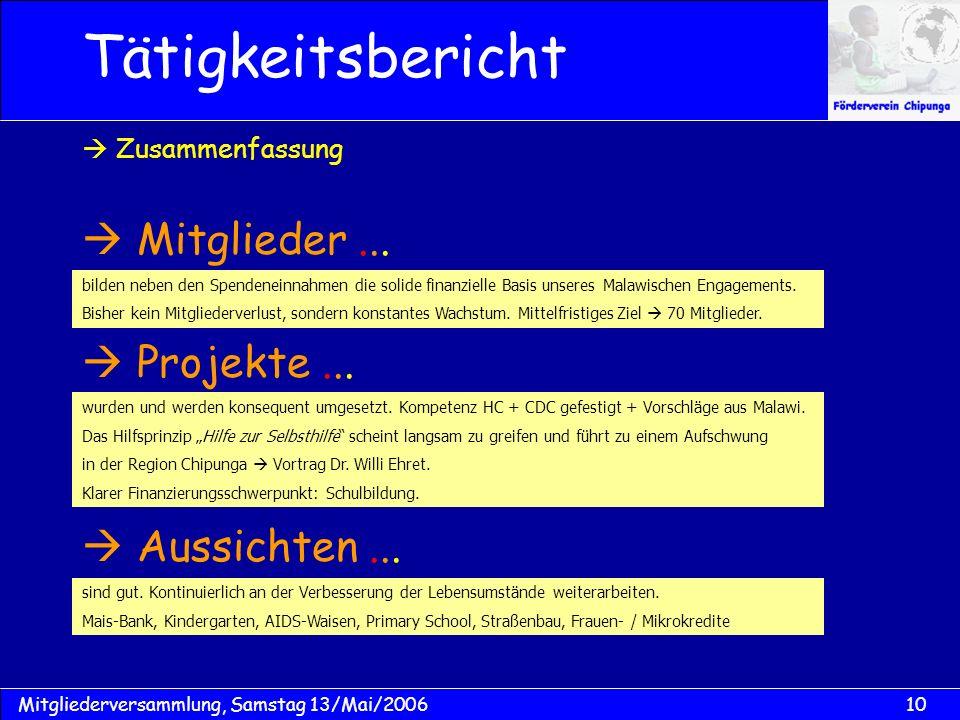 10Mitgliederversammlung, Samstag 13/Mai/2006 Mitglieder...