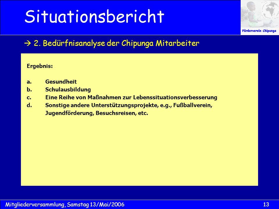 13Mitgliederversammlung, Samstag 13/Mai/2006 Situationsbericht Ergebnis: a.Gesundheit b.Schulausbildung c.Eine Reihe von Maßnahmen zur Lebenssituation