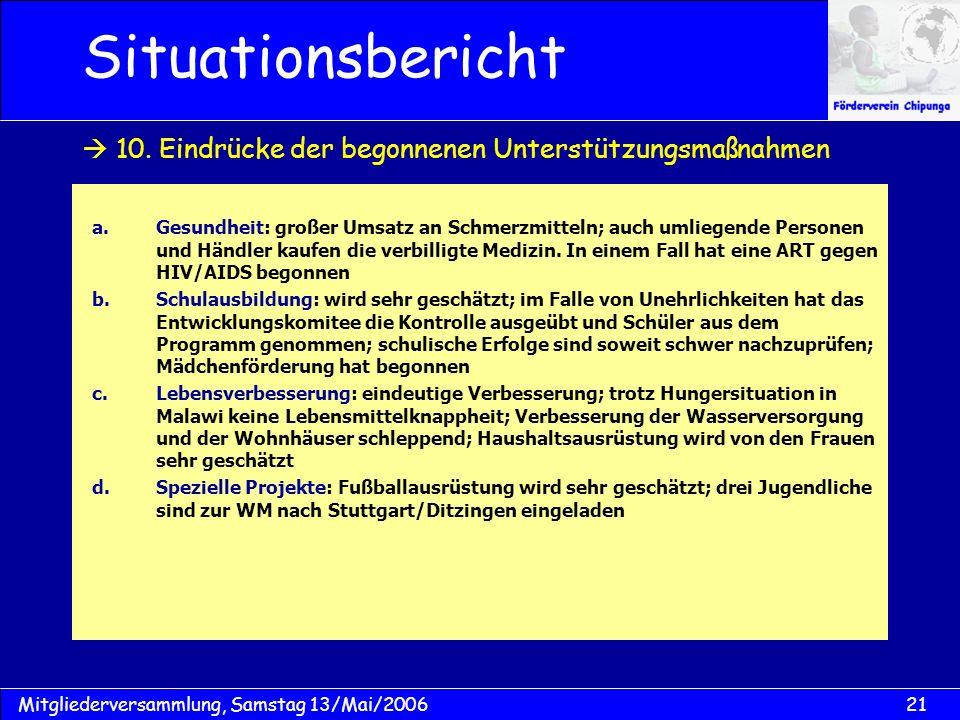 21Mitgliederversammlung, Samstag 13/Mai/2006 Situationsbericht a.Gesundheit: großer Umsatz an Schmerzmitteln; auch umliegende Personen und Händler kaufen die verbilligte Medizin.