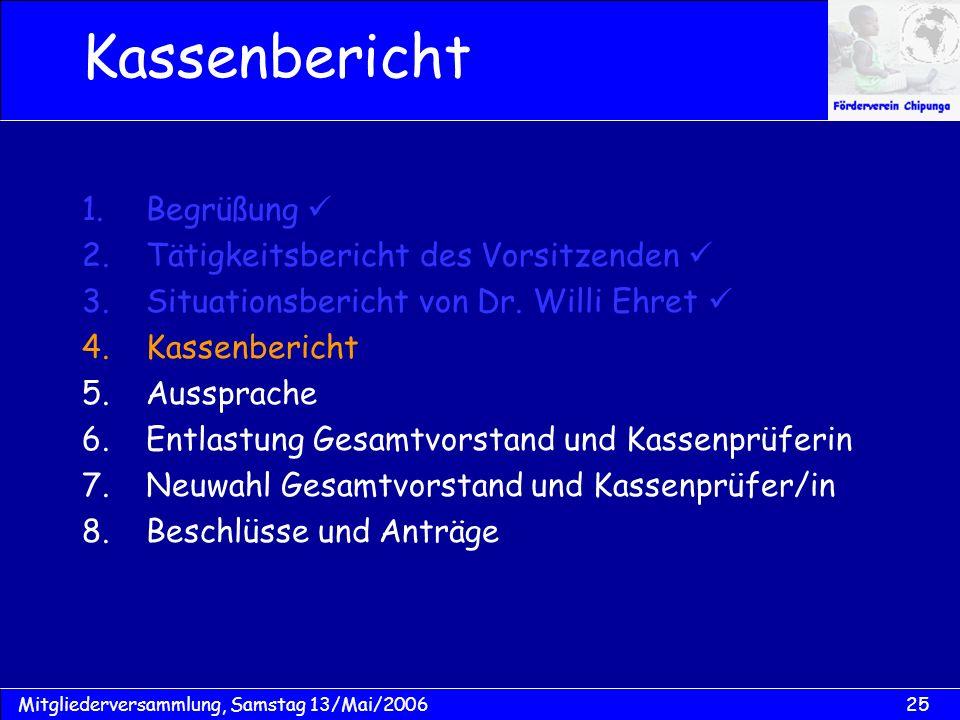 25Mitgliederversammlung, Samstag 13/Mai/2006 Kassenbericht 1.Begrüßung 2.Tätigkeitsbericht des Vorsitzenden 3.Situationsbericht von Dr. Willi Ehret 4.