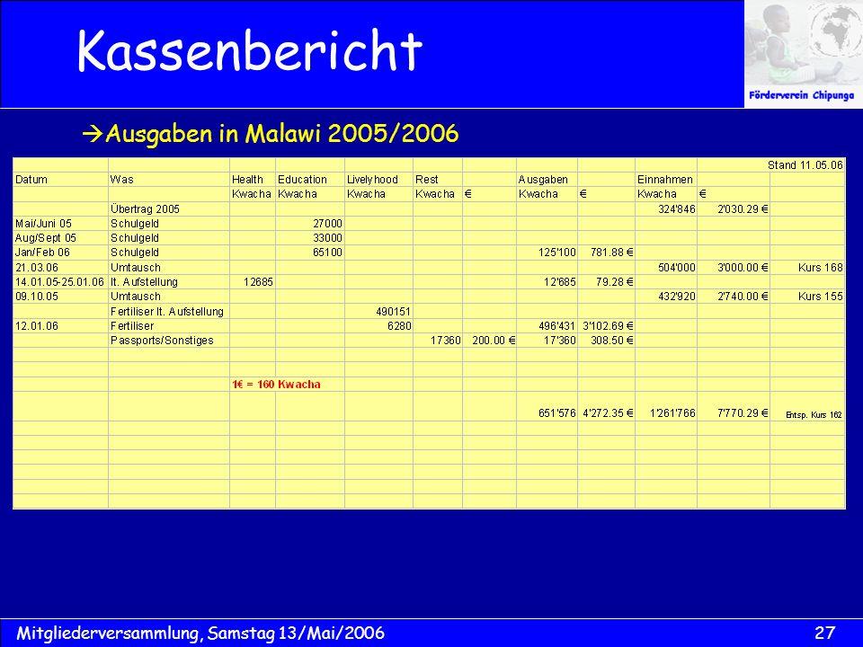 27Mitgliederversammlung, Samstag 13/Mai/2006 Ausgaben in Malawi 2005/2006 Kassenbericht