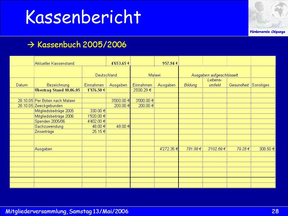 28Mitgliederversammlung, Samstag 13/Mai/2006 Kassenbuch 2005/2006 Kassenbericht