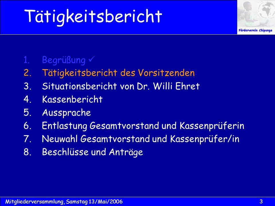 3Mitgliederversammlung, Samstag 13/Mai/2006 Tätigkeitsbericht 1.Begrüßung 2.Tätigkeitsbericht des Vorsitzenden 3.Situationsbericht von Dr. Willi Ehret