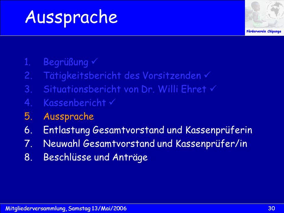 30Mitgliederversammlung, Samstag 13/Mai/2006 Aussprache 1.Begrüßung 2.Tätigkeitsbericht des Vorsitzenden 3.Situationsbericht von Dr. Willi Ehret 4.Kas