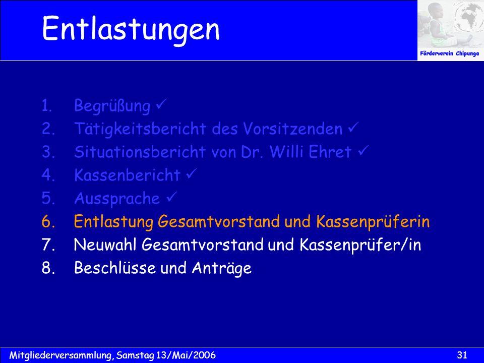 31Mitgliederversammlung, Samstag 13/Mai/2006 Entlastungen 1.Begrüßung 2.Tätigkeitsbericht des Vorsitzenden 3.Situationsbericht von Dr. Willi Ehret 4.K