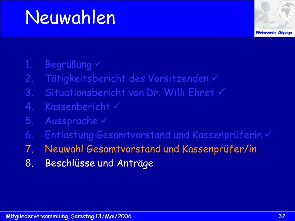 32Mitgliederversammlung, Samstag 13/Mai/2006 Neuwahlen 1.Begrüßung 2.Tätigkeitsbericht des Vorsitzenden 3.Situationsbericht von Dr. Willi Ehret 4.Kass