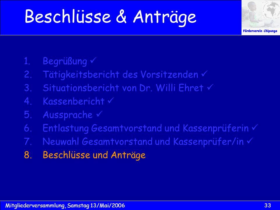 33Mitgliederversammlung, Samstag 13/Mai/2006 Beschlüsse & Anträge 1.Begrüßung 2.Tätigkeitsbericht des Vorsitzenden 3.Situationsbericht von Dr. Willi E