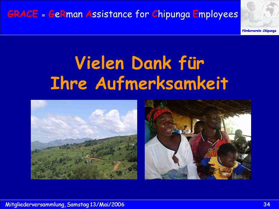 34Mitgliederversammlung, Samstag 13/Mai/2006 Vielen Dank für Ihre Aufmerksamkeit GRACE = GeRman Assistance for Chipunga Employees
