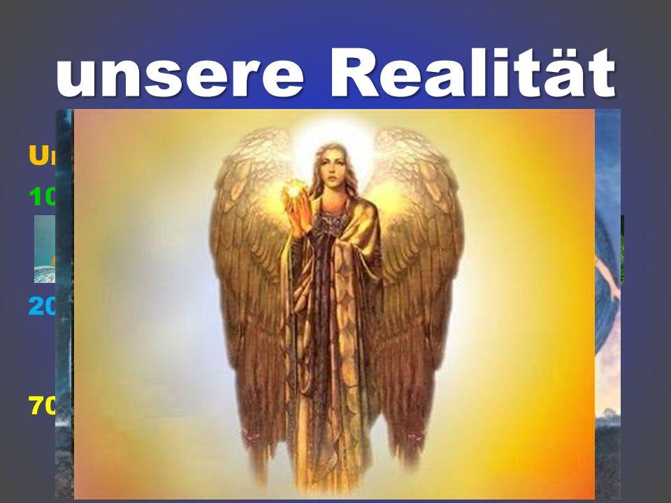 Unsere Wirklichkeit besteht aus etwa: 10% 20% 70% nicht wahrnehmbare physische Welt wahrnehmbare physische Welt unsere Realität nicht wahrnehmbare gei