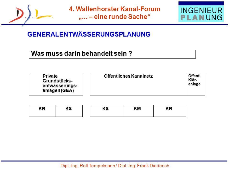 Dipl.-Ing. Rolf Tempelmann / Dipl.-Ing. Frank Diederich 4. Wallenhorster Kanal-Forum... – eine runde Sache 21 GENERALENTWÄSSERUNGSPLANUNG Was muss dar