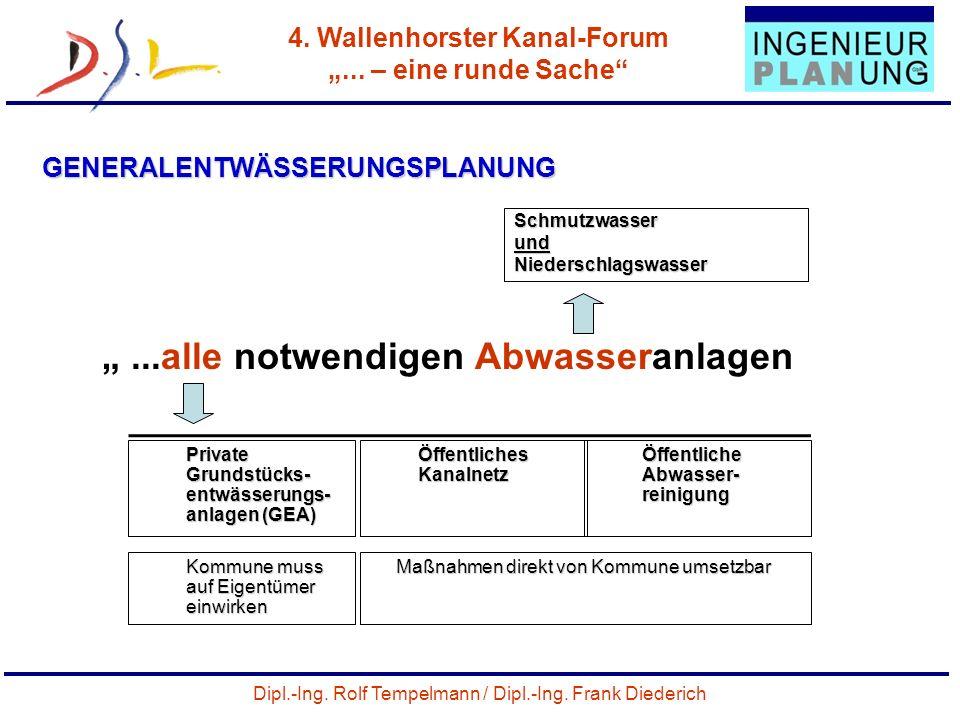 Dipl.-Ing. Rolf Tempelmann / Dipl.-Ing. Frank Diederich 4. Wallenhorster Kanal-Forum... – eine runde Sache 22...alle notwendigen Abwasseranlagen... GE