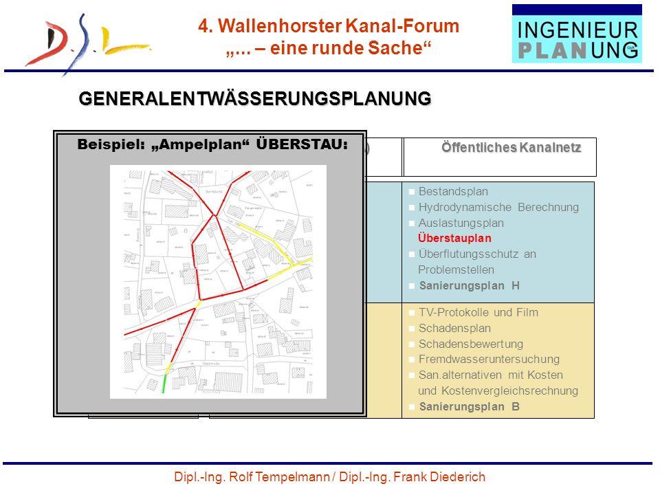 Dipl.-Ing. Rolf Tempelmann / Dipl.-Ing. Frank Diederich 4. Wallenhorster Kanal-Forum... – eine runde Sache 29 GENERALENTWÄSSERUNGSPLANUNG Priv. Grunds
