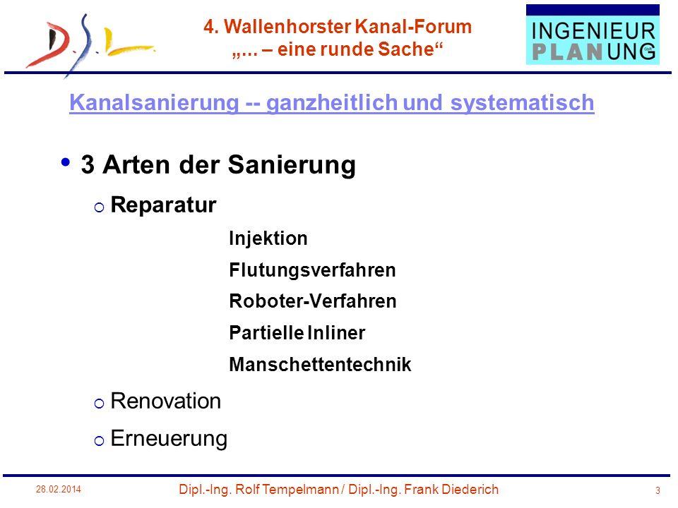 Dipl.-Ing. Rolf Tempelmann / Dipl.-Ing. Frank Diederich 4. Wallenhorster Kanal-Forum... – eine runde Sache 28.02.2014 3 3 Arten der Sanierung Reparatu