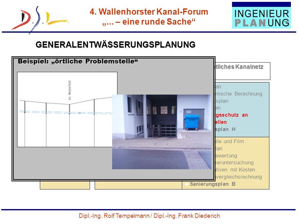Dipl.-Ing. Rolf Tempelmann / Dipl.-Ing. Frank Diederich 4. Wallenhorster Kanal-Forum... – eine runde Sache 31 GENERALENTWÄSSERUNGSPLANUNG Priv. Grunds