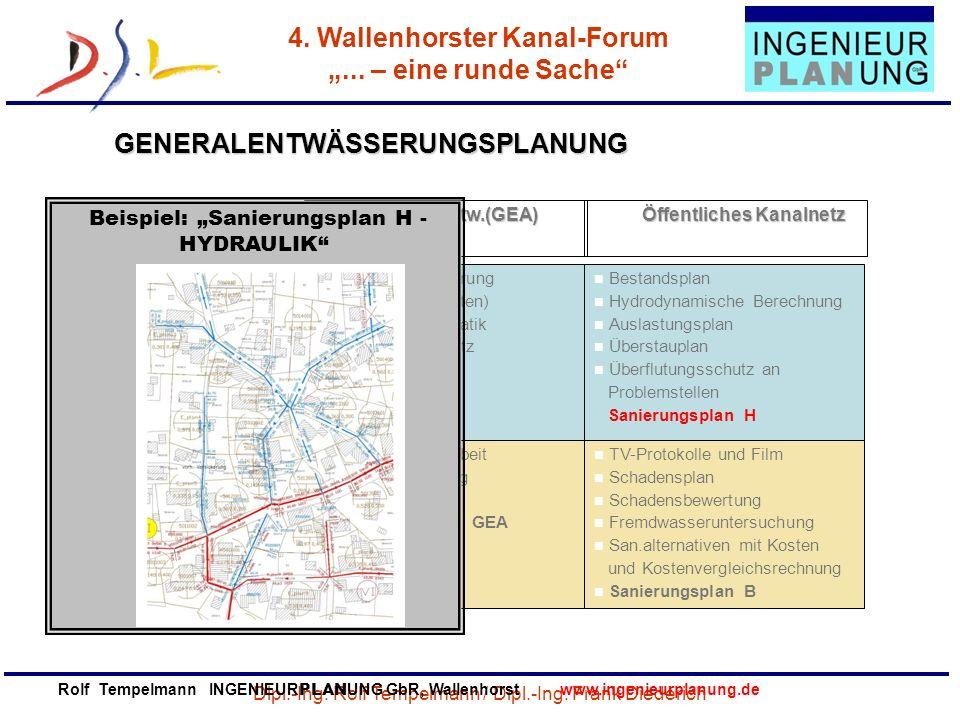 Dipl.-Ing. Rolf Tempelmann / Dipl.-Ing. Frank Diederich 4. Wallenhorster Kanal-Forum... – eine runde Sache Rolf Tempelmann INGENIEUR PLAN UNG GbR, Wal