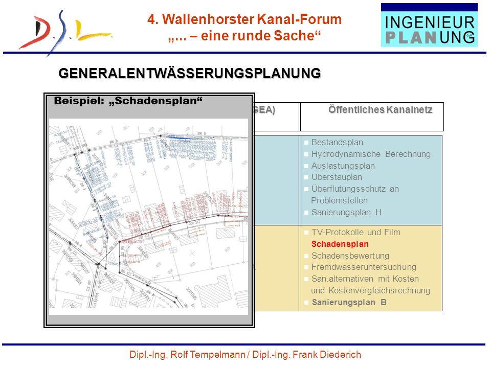 Dipl.-Ing. Rolf Tempelmann / Dipl.-Ing. Frank Diederich 4. Wallenhorster Kanal-Forum... – eine runde Sache 35 GENERALENTWÄSSERUNGSPLANUNG Priv. Grunds