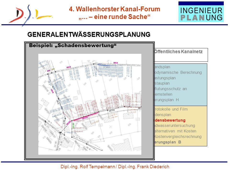 Dipl.-Ing. Rolf Tempelmann / Dipl.-Ing. Frank Diederich 4. Wallenhorster Kanal-Forum... – eine runde Sache 37 GENERALENTWÄSSERUNGSPLANUNG Priv. Grunds