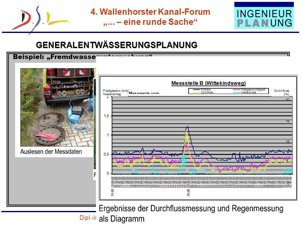 Dipl.-Ing. Rolf Tempelmann / Dipl.-Ing. Frank Diederich 4. Wallenhorster Kanal-Forum... – eine runde Sache 39 GENERALENTWÄSSERUNGSPLANUNG Priv. Grunds
