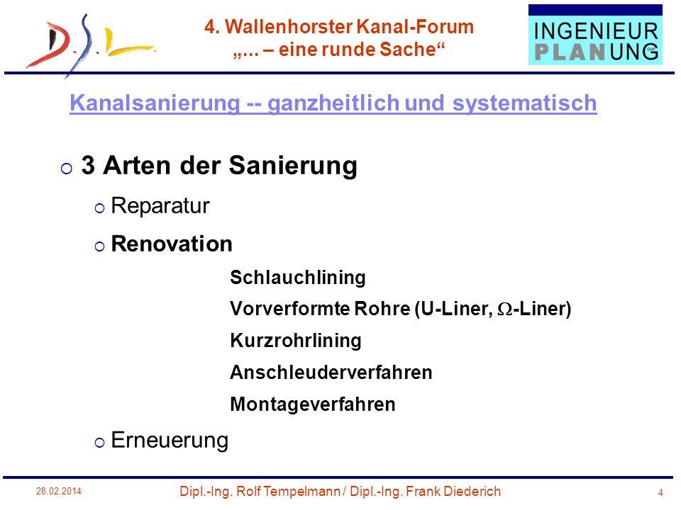 Dipl.-Ing. Rolf Tempelmann / Dipl.-Ing. Frank Diederich 4. Wallenhorster Kanal-Forum... – eine runde Sache 28.02.2014 4 3 Arten der Sanierung Reparatu