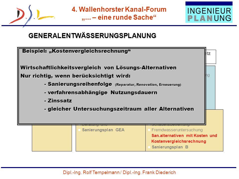 Dipl.-Ing. Rolf Tempelmann / Dipl.-Ing. Frank Diederich 4. Wallenhorster Kanal-Forum... – eine runde Sache 41 GENERALENTWÄSSERUNGSPLANUNG Priv. Grunds
