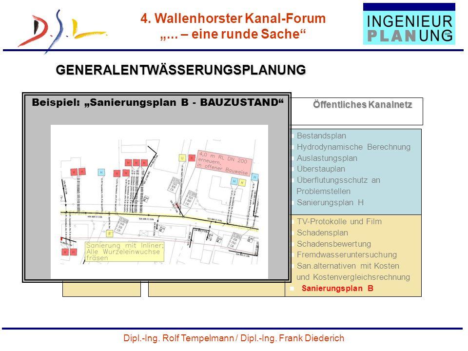 Dipl.-Ing. Rolf Tempelmann / Dipl.-Ing. Frank Diederich 4. Wallenhorster Kanal-Forum... – eine runde Sache 44 GENERALENTWÄSSERUNGSPLANUNG Priv. Grunds