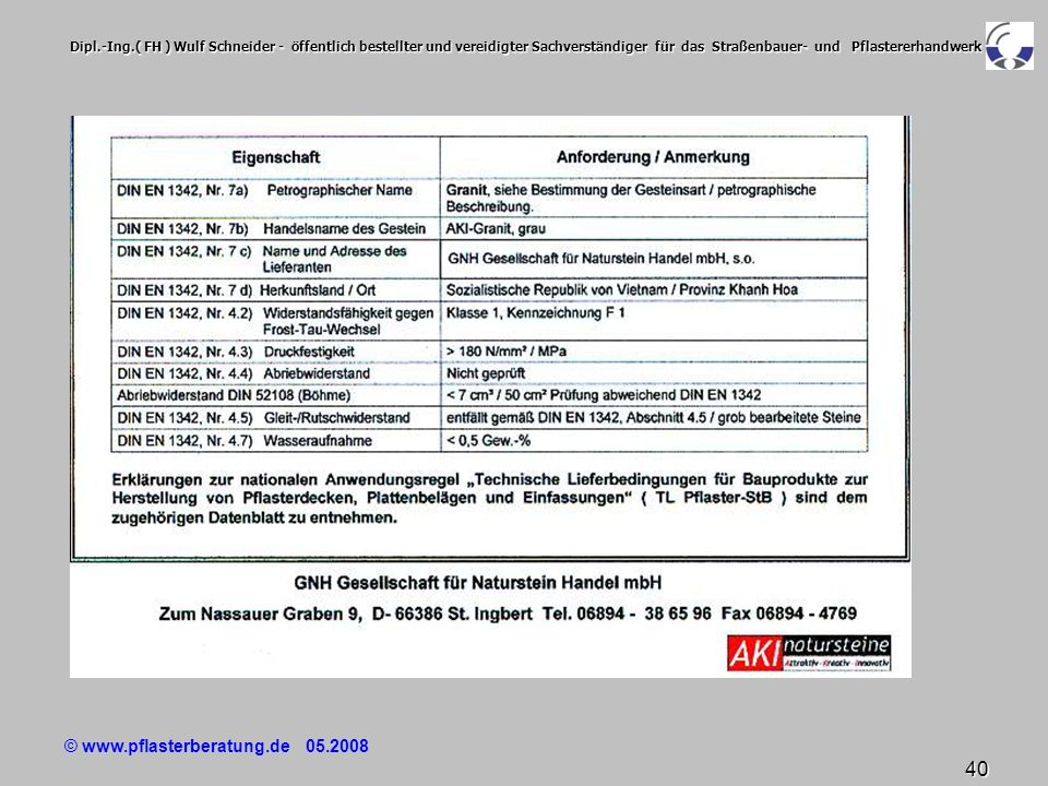 © www.pflasterberatung.de 05.2008 40 Dipl.-Ing.( FH ) Wulf Schneider - öffentlich bestellter und vereidigter Sachverständiger für das Straßenbauer- un
