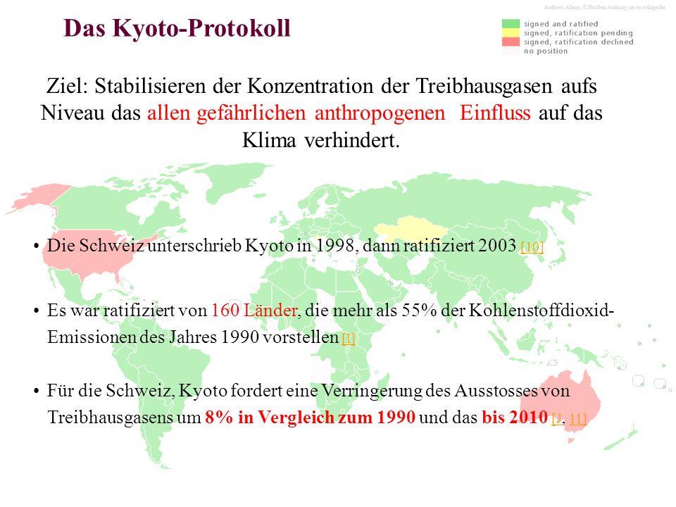 Authors: Alinor, E Pluribus Anthony on en.wikipedia Das Kyoto-Protokoll Ziel: Stabilisieren der Konzentration der Treibhausgasen aufs Niveau das allen