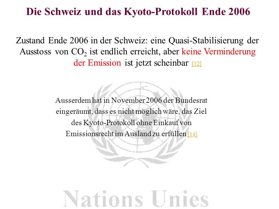 Die Schweiz und das Kyoto-Protokoll Ende 2006 Zustand Ende 2006 in der Schweiz: eine Quasi-Stabilisierung der Ausstoss von CO 2 ist endlich erreicht,