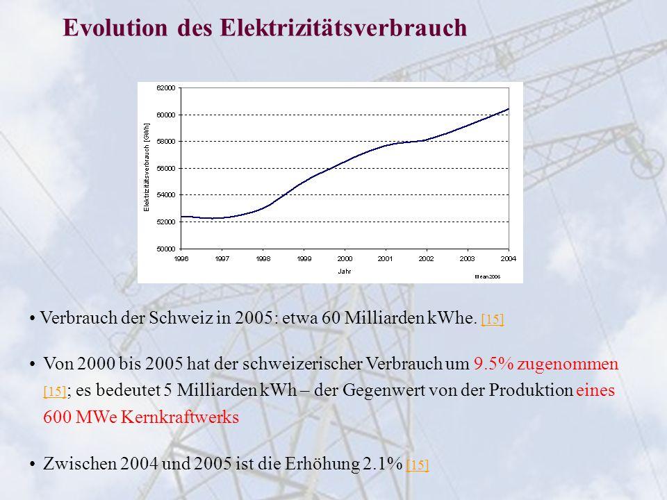 Evolution des Elektrizitätsverbrauch Zwischen 2004 und 2005 ist die Erhöhung 2.1% [15] [15] Verbrauch der Schweiz in 2005: etwa 60 Milliarden kWhe. [1