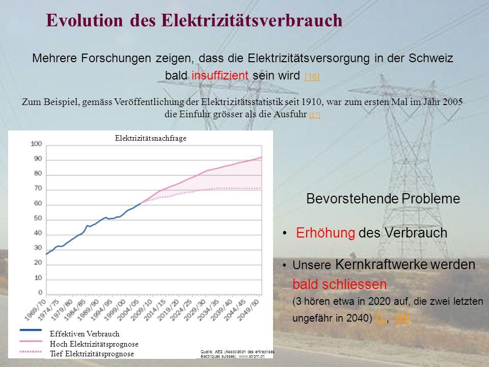 Evolution des Elektrizitätsverbrauch Mehrere Forschungen zeigen, dass die Elektrizitätsversorgung in der Schweiz bald insuffizient sein wird [ 16 ] [