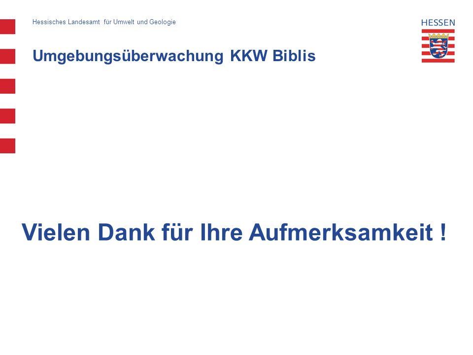 Umgebungsüberwachung KKW Biblis Hessisches Landesamt für Umwelt und Geologie Vielen Dank für Ihre Aufmerksamkeit !