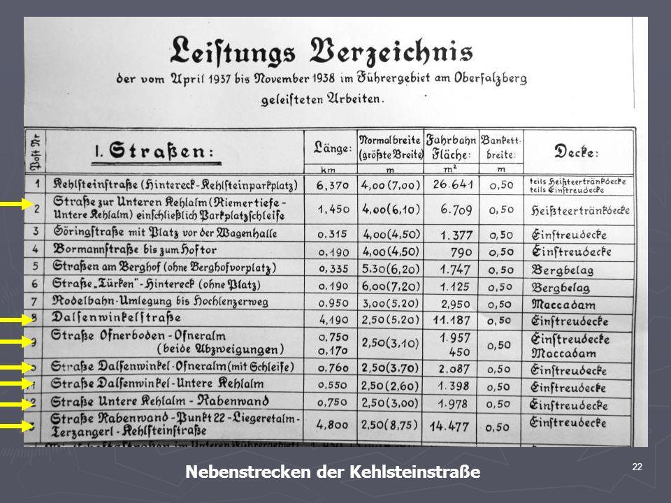 22 Nebenstrecken der Kehlsteinstraße