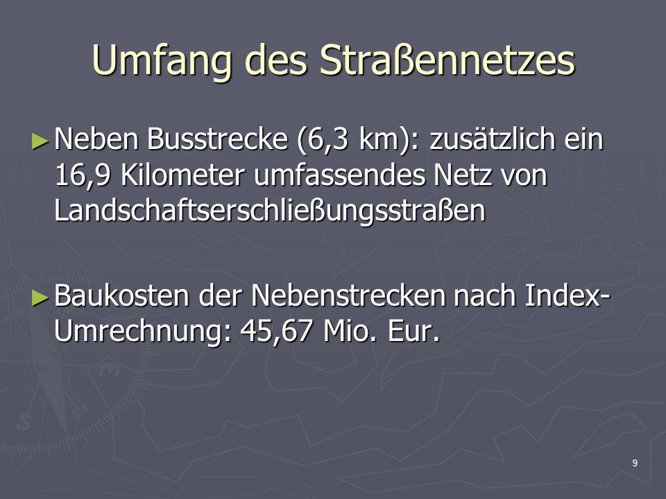 9 Umfang des Straßennetzes Neben Busstrecke (6,3 km): zusätzlich ein 16,9 Kilometer umfassendes Netz von Landschaftserschließungsstraßen Neben Busstre