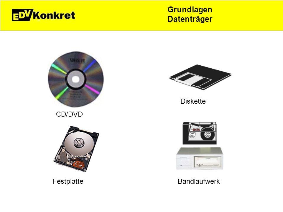 Grundlagen Datenträger CD/DVD Diskette Festplatte Bandlaufwerk