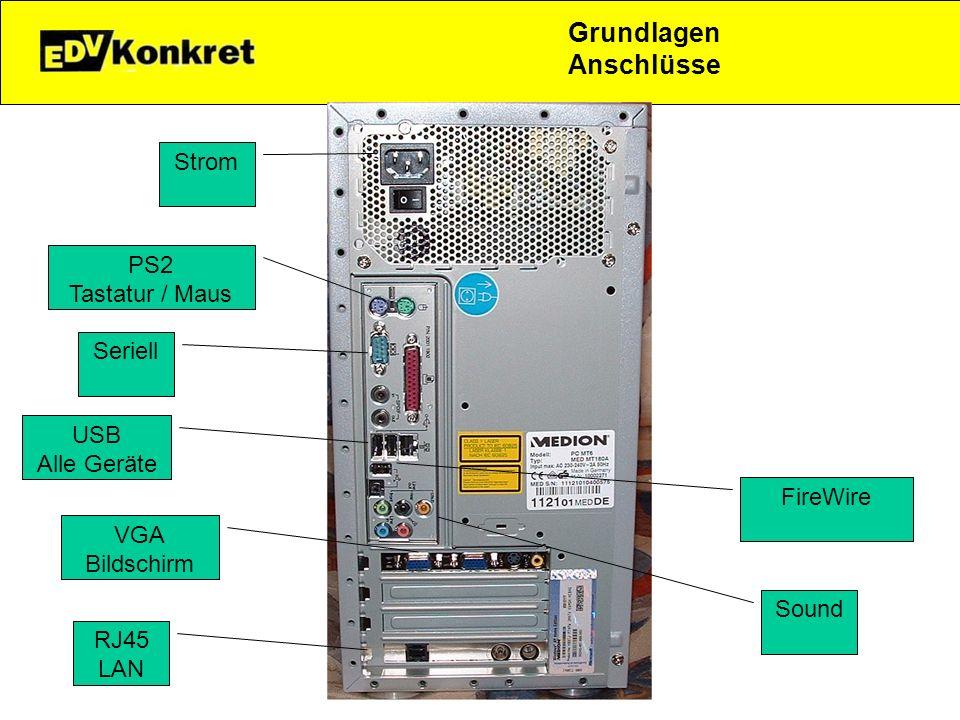 Grundlagen Anschlüsse Strom PS2 Tastatur / Maus Seriell USB Alle Geräte VGA Bildschirm FireWire Sound RJ45 LAN