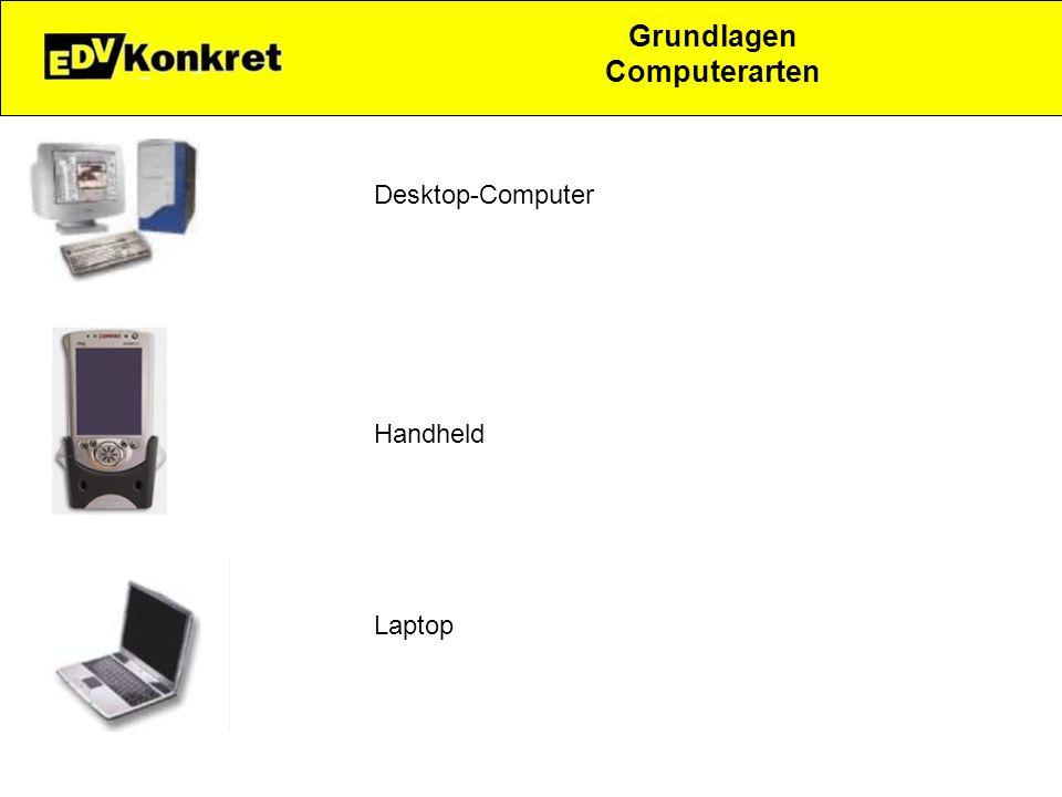 Grundlagen Computerarten Desktop-Computer Handheld Laptop