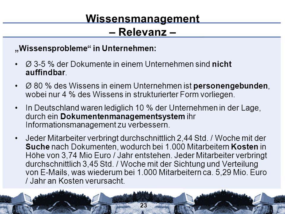 23 Wissensmanagement – Relevanz – Wissensprobleme in Unternehmen: Ø 3-5 % der Dokumente in einem Unternehmen sind nicht auffindbar. Ø 80 % des Wissens