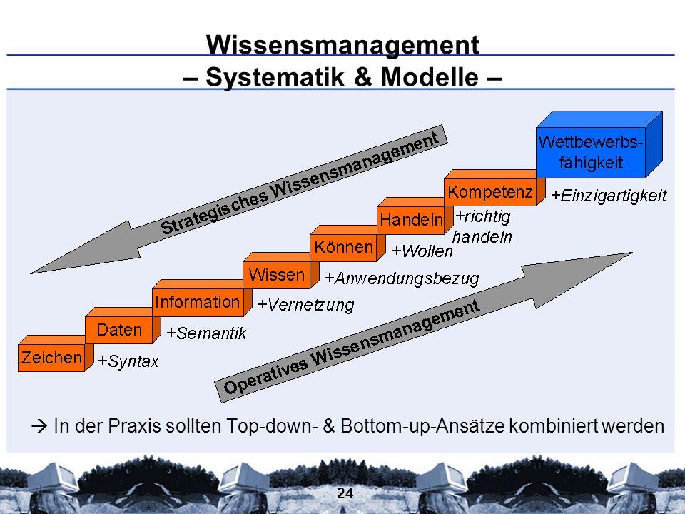 24 Wissensmanagement – Systematik & Modelle – In der Praxis sollten Top-down- & Bottom-up-Ansätze kombiniert werden