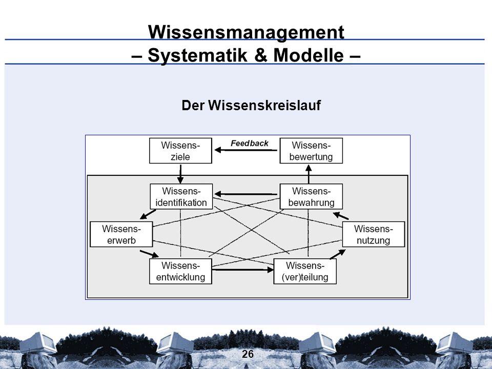 26 Wissensmanagement – Systematik & Modelle – Der Wissenskreislauf