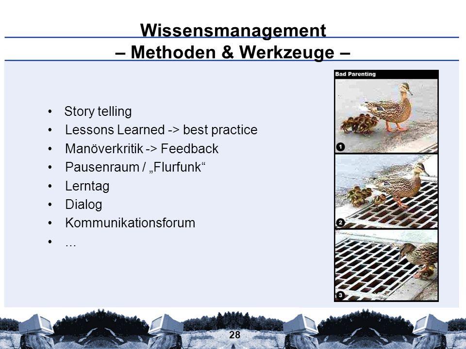 28 Wissensmanagement – Methoden & Werkzeuge – Lessons Learned -> best practice Manöverkritik -> Feedback Pausenraum / Flurfunk Lerntag Dialog Kommunik