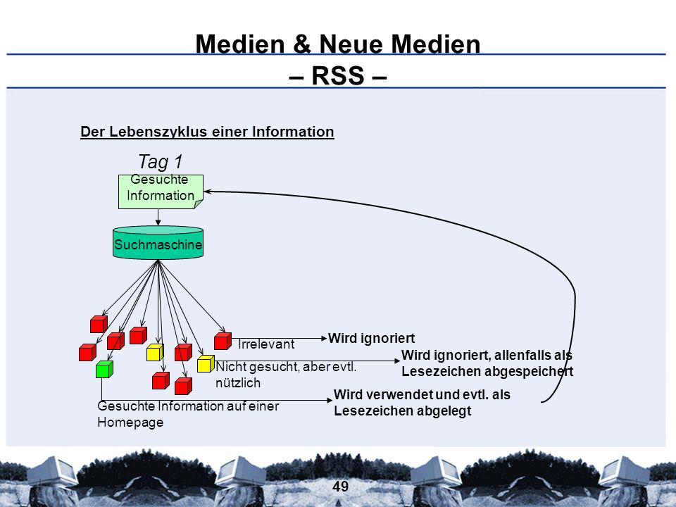 49 Medien & Neue Medien – RSS – Der Lebenszyklus einer Information Gesuchte Information Suchmaschine Gesuchte Information auf einer Homepage Nicht ges