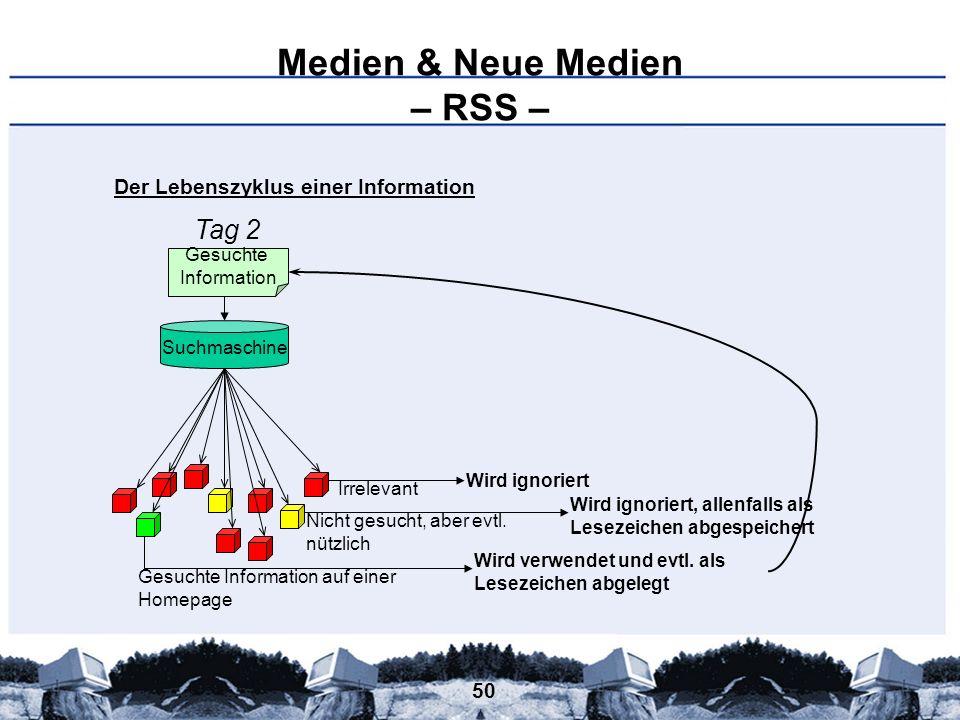 50 Medien & Neue Medien – RSS – Der Lebenszyklus einer Information Gesuchte Information Suchmaschine Gesuchte Information auf einer Homepage Nicht ges