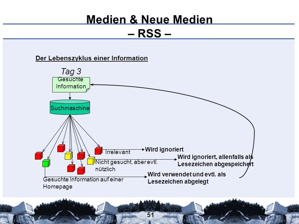 51 Medien & Neue Medien – RSS – Der Lebenszyklus einer Information Gesuchte Information Suchmaschine Gesuchte Information auf einer Homepage Nicht ges